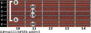 A#maj11/13#5/Eb add(m3) guitar chord