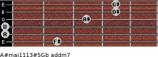 A#maj11/13#5/Gb add(m7) guitar chord