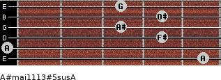 A#maj11/13#5sus/A for guitar on frets 5, 0, 4, 3, 4, 3