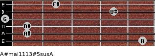 A#maj11/13#5sus/A for guitar on frets 5, 1, 1, 0, 4, 2