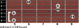 A#maj11/13#5sus/A for guitar on frets 5, 9, 5, 8, 8, 6