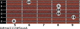 A#maj11/13#5sus/A for guitar on frets 5, 9, 8, 8, 8, 6