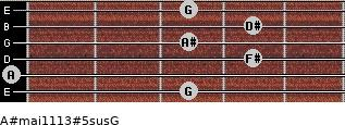 A#maj11/13#5sus/G for guitar on frets 3, 0, 4, 3, 4, 3
