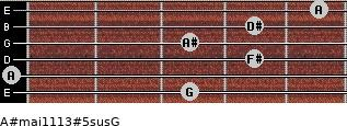 A#maj11/13#5sus/G for guitar on frets 3, 0, 4, 3, 4, 5