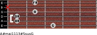 A#maj11/13#5sus/G for guitar on frets 3, 1, 1, 2, x, 2