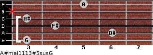 A#maj11/13#5sus/G for guitar on frets 3, 6, 4, 3, x, 5