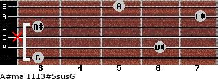 A#maj11/13#5sus/G for guitar on frets 3, 6, x, 3, 7, 5