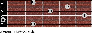 A#maj11/13#5sus/Gb for guitar on frets 2, 0, 5, 3, 4, 2
