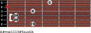 A#maj11/13#5sus/Gb for guitar on frets 2, 1, 1, 2, x, 3