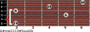 A#maj11/13#5sus/Gb for guitar on frets 2, x, 5, 2, 4, 6
