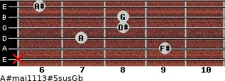 A#maj11/13#5sus/Gb for guitar on frets x, 9, 7, 8, 8, 6