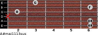 A#maj11/13sus for guitar on frets 6, 6, x, 2, 6, 3