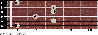 A#maj11/13sus for guitar on frets 6, 8, 7, 8, 8, 6