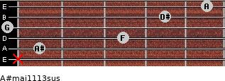 A#maj11/13sus for guitar on frets x, 1, 3, 0, 4, 5