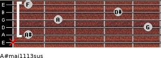A#maj11/13sus for guitar on frets x, 1, 5, 2, 4, 1