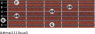 A#maj11/13sus/G for guitar on frets 3, 0, 1, 3, 4, 1