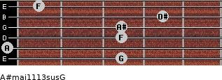 A#maj11/13sus/G for guitar on frets 3, 0, 3, 3, 4, 1