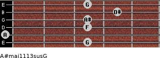 A#maj11/13sus/G for guitar on frets 3, 0, 3, 3, 4, 3