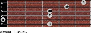 A#maj11/13sus/G for guitar on frets 3, 0, 3, 3, 4, 5