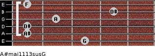 A#maj11/13sus/G for guitar on frets 3, 1, 1, 2, 4, 1