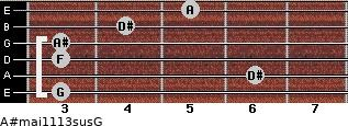 A#maj11/13sus/G for guitar on frets 3, 6, 3, 3, 4, 5