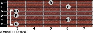 A#maj11/13sus/G for guitar on frets 3, 6, 3, 3, 6, 5