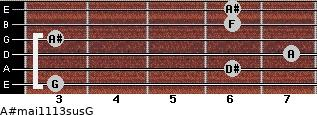 A#maj11/13sus/G for guitar on frets 3, 6, 7, 3, 6, 6