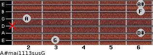 A#maj11/13sus/G for guitar on frets 3, 6, x, 2, 6, 6