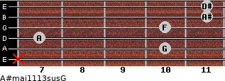 A#maj11/13sus/G for guitar on frets x, 10, 7, 10, 11, 11