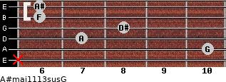 A#maj11/13sus/G for guitar on frets x, 10, 7, 8, 6, 6