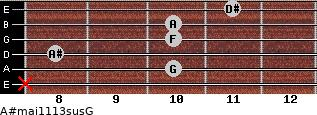 A#maj11/13sus/G for guitar on frets x, 10, 8, 10, 10, 11