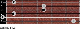 A#maj11/A for guitar on frets 5, 0, 1, 3, 3, 1