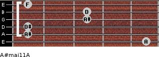 A#maj11/A for guitar on frets 5, 1, 1, 3, 3, 1