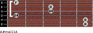 A#maj11/A for guitar on frets 5, 5, 1, 3, 3, 1