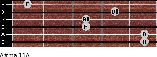 A#maj11/A for guitar on frets 5, 5, 3, 3, 4, 1