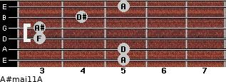 A#maj11/A for guitar on frets 5, 5, 3, 3, 4, 5