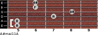 A#maj11/A for guitar on frets 5, 5, 7, 8, 6, 6