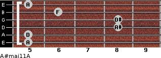 A#maj11/A for guitar on frets 5, 5, 8, 8, 6, 5
