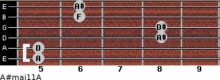 A#maj11/A for guitar on frets 5, 5, 8, 8, 6, 6