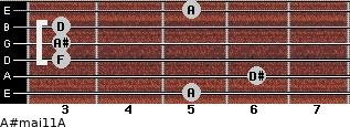 A#maj11/A for guitar on frets 5, 6, 3, 3, 3, 5