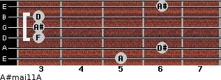 A#maj11/A for guitar on frets 5, 6, 3, 3, 3, 6