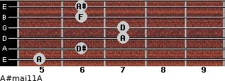 A#maj11/A for guitar on frets 5, 6, 7, 7, 6, 6