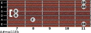 A#maj11/Eb for guitar on frets 11, 8, 7, 7, 11, 11