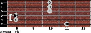 A#maj11/Eb for guitar on frets 11, 8, 8, 10, 10, 10