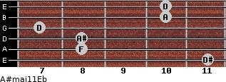 A#maj11/Eb for guitar on frets 11, 8, 8, 7, 10, 10