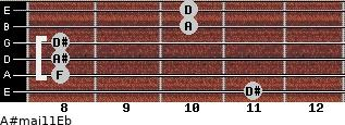 A#maj11/Eb for guitar on frets 11, 8, 8, 8, 10, 10