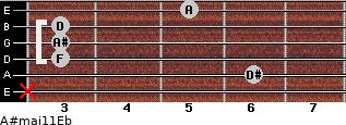 A#maj11/Eb for guitar on frets x, 6, 3, 3, 3, 5