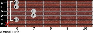 A#maj11/Eb for guitar on frets x, 6, 7, 7, 6, 6