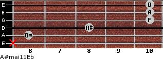 A#maj11/Eb for guitar on frets x, 6, 8, 10, 10, 10