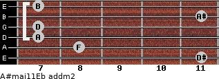 A#maj11/Eb add(m2) guitar chord